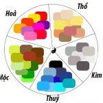 Ý nghĩa màu sắc theo phong thủy