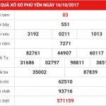 Xổ số Phú Yên chúng ta cùng dự đoán ngày 23-10-2017 Vip